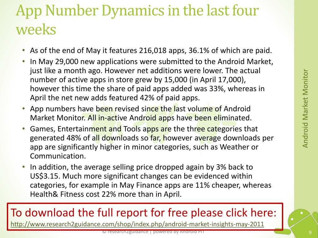 App Number Dynamics in the last four weeks