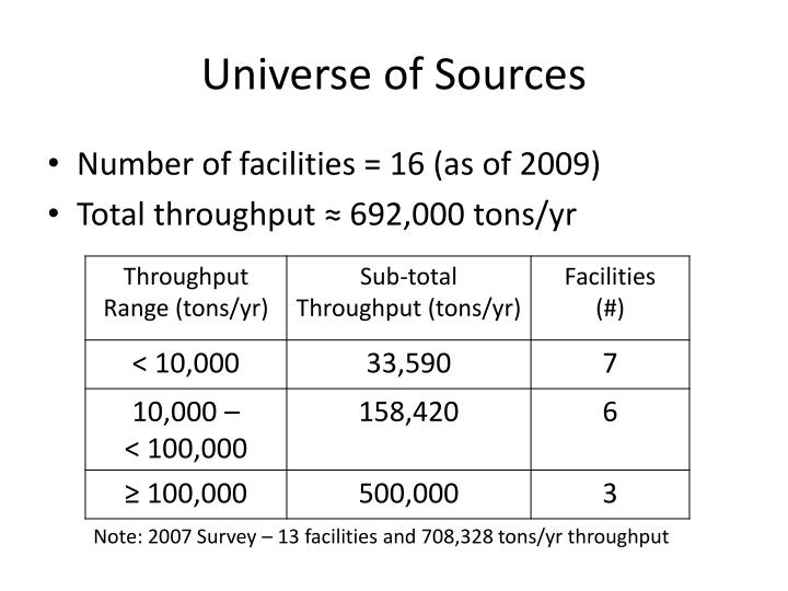Universe of Sources