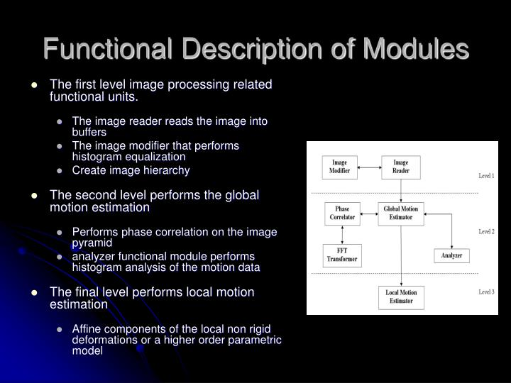 Functional Description of Modules