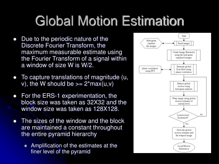 Global Motion Estimation