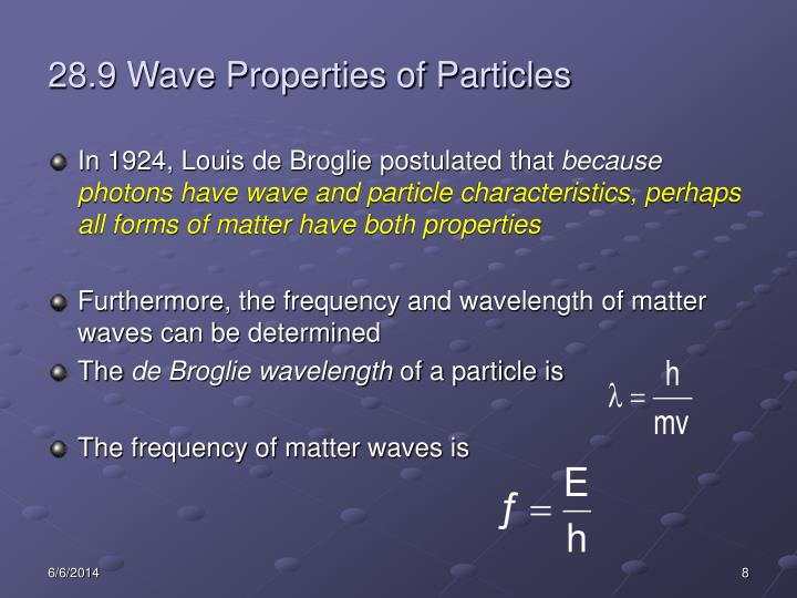 28.9 Wave Properties of Particles