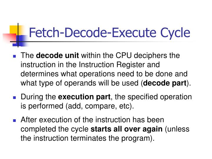 Fetch-Decode-Execute Cycle