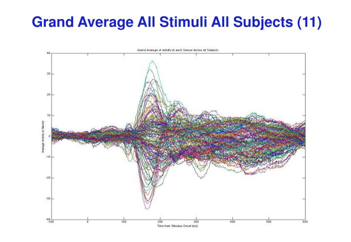 Grand Average All Stimuli All Subjects (11)