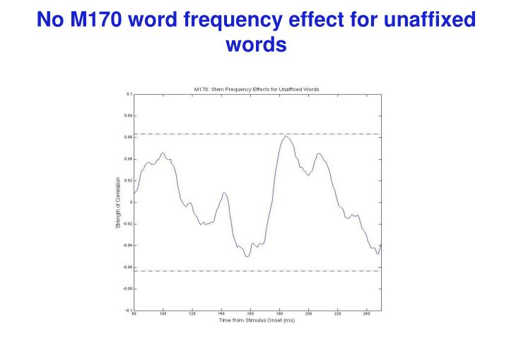 No M170 word frequency effect for unaffixed words
