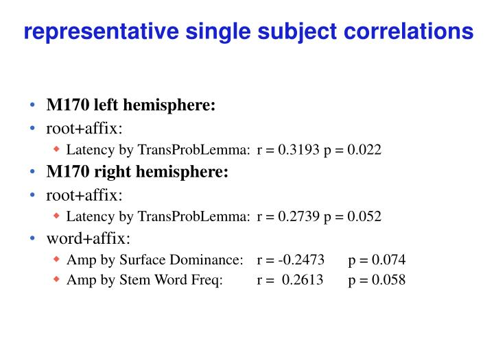 representative single subject correlations
