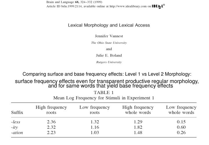 Comparing surface and base frequency effects: Level 1 vs Level 2 Morphology: