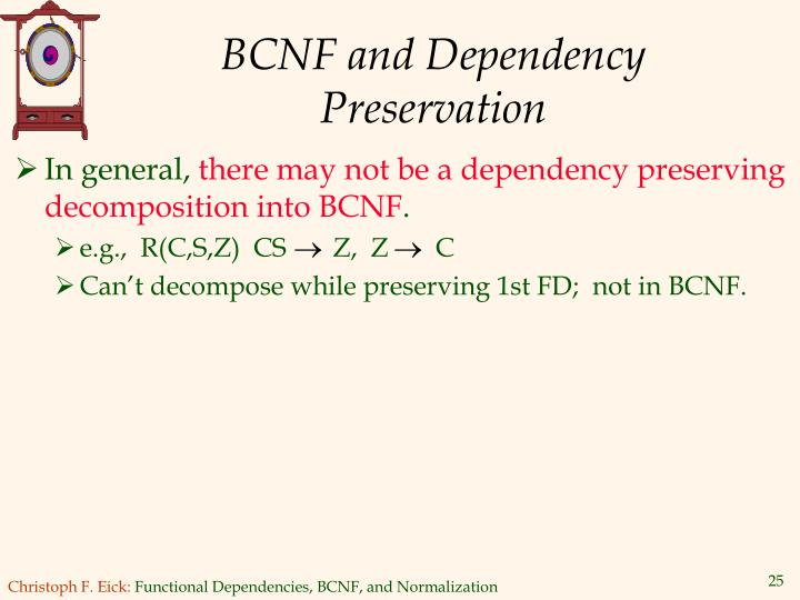 BCNF and Dependency Preservation