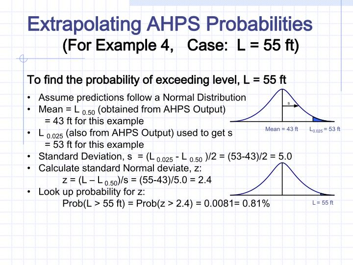 Extrapolating AHPS Probabilities