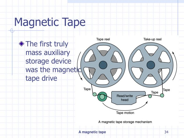 Magnetic Tape