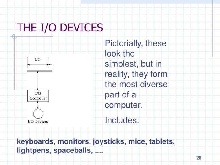 THE I/O DEVICES
