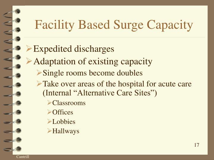 Facility Based Surge Capacity