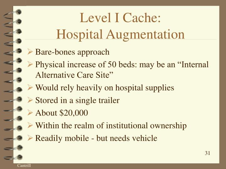 Level I Cache: