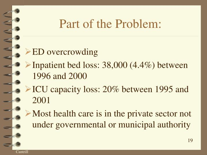 Part of the Problem:
