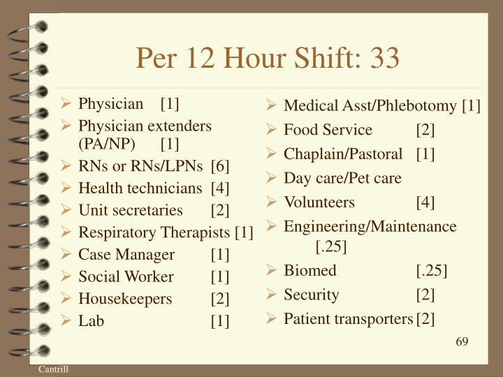 Physician[1]
