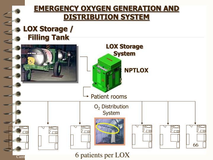 LOX Storage / Filling Tank