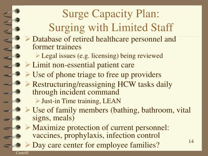 Surge Capacity Plan: