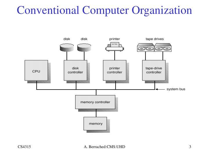 Conventional Computer Organization