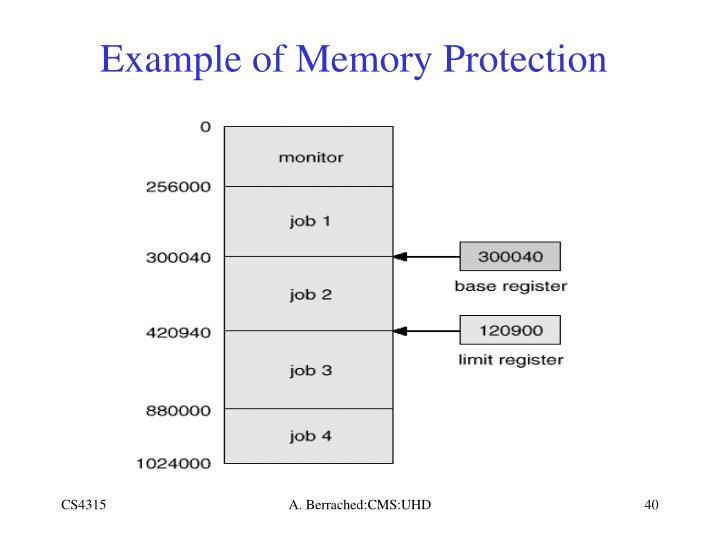 Example of Memory Protection