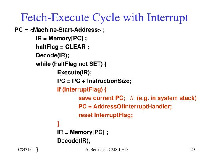 Fetch-Execute Cycle with Interrupt
