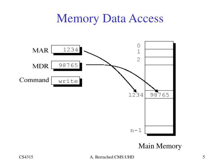 Memory Data Access