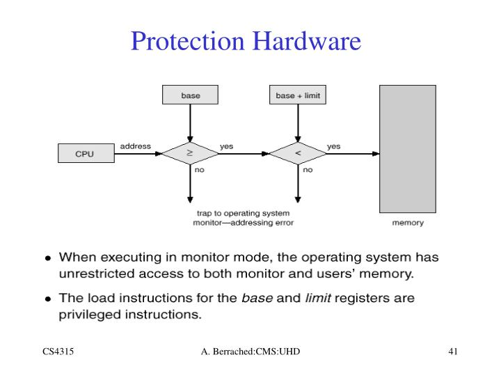 Protection Hardware