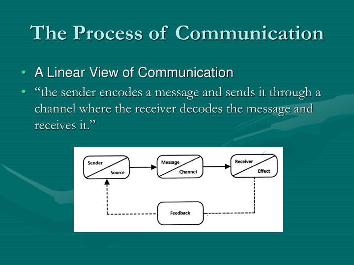 The Process of Communication