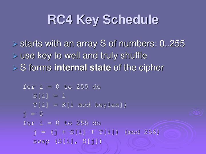 RC4 Key Schedule