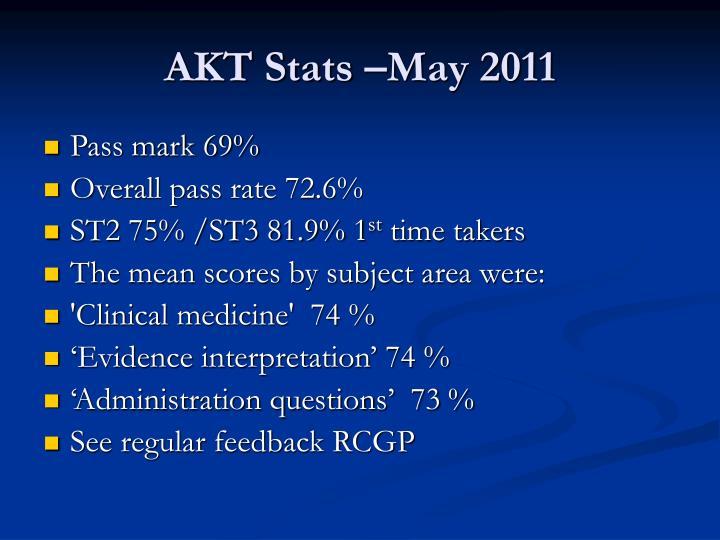 AKT Stats –May 2011