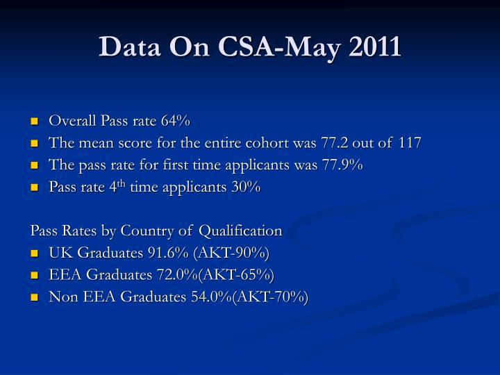 Data On CSA-May 2011