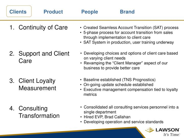 Clients	   Product	  People	Brand