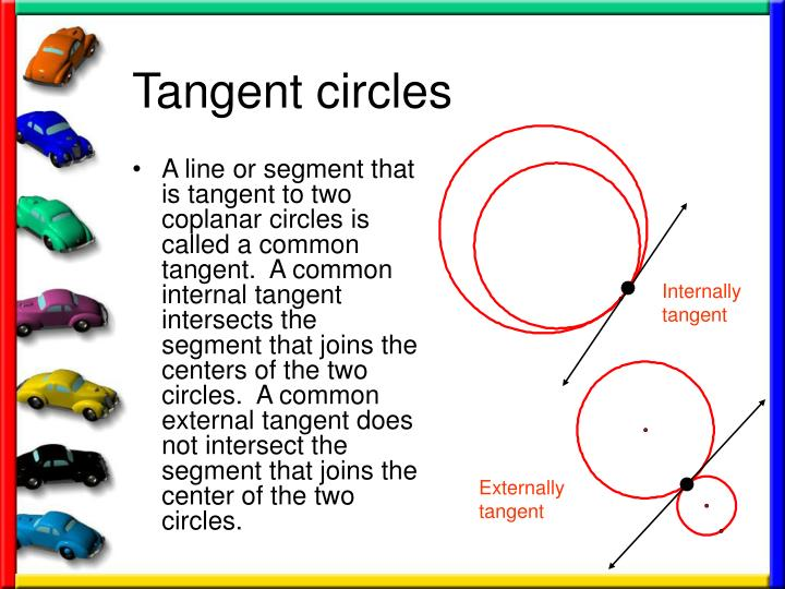 A line or segment that is tangent to two coplanar circles is called a common tangent.  A common internal tangent intersects the segment that joins the centers of the two circles.  A common external tangent does not intersect the segment that joins the center of the two circles.