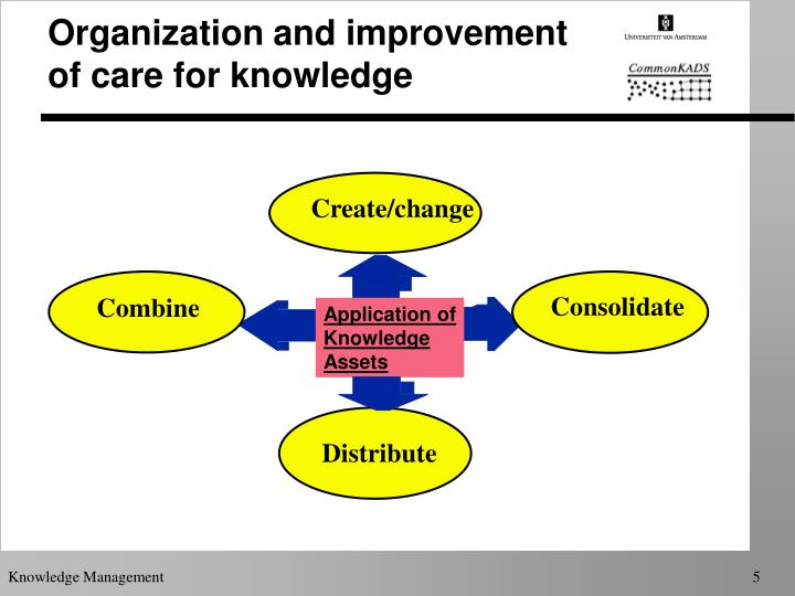 Organization and improvement of care for knowledge