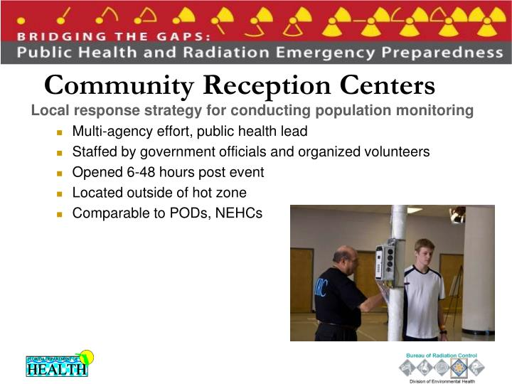 Community Reception Centers