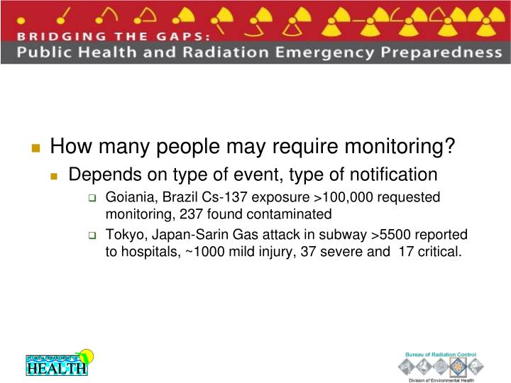 How many people may require monitoring?