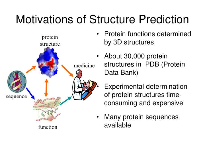 Motivations of Structure Prediction