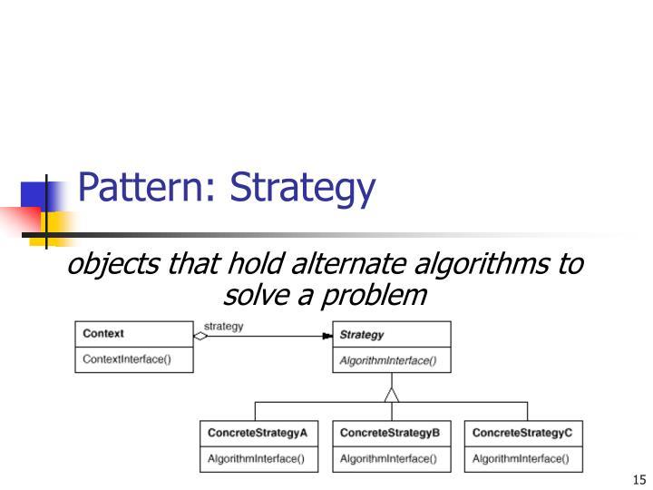 Pattern: Strategy