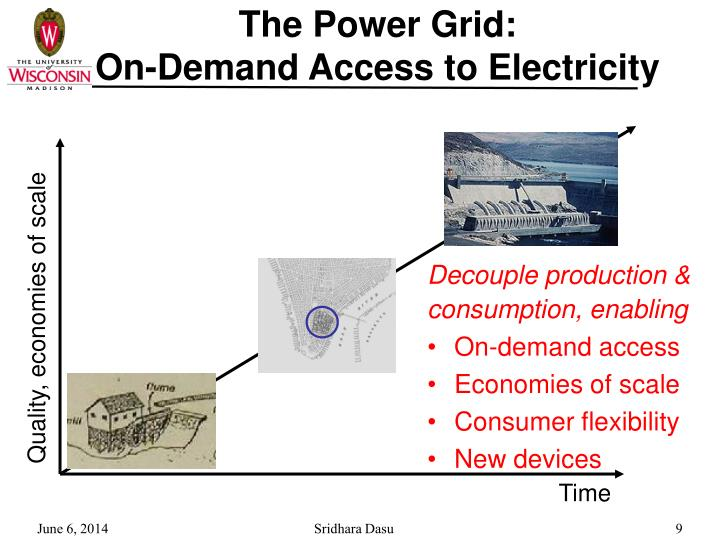 The Power Grid: