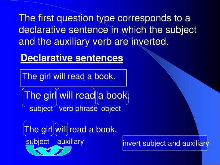 The first question type corresponds to a declarative sentence in which the subject and the auxiliary verb are inverted.