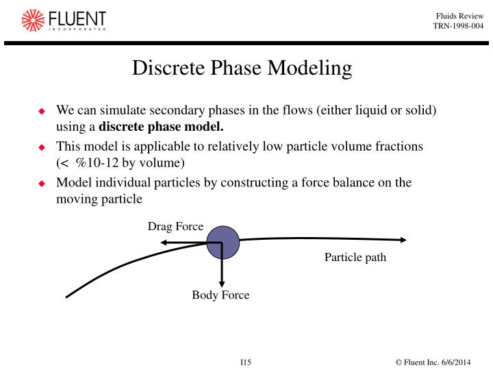 Discrete Phase Modeling