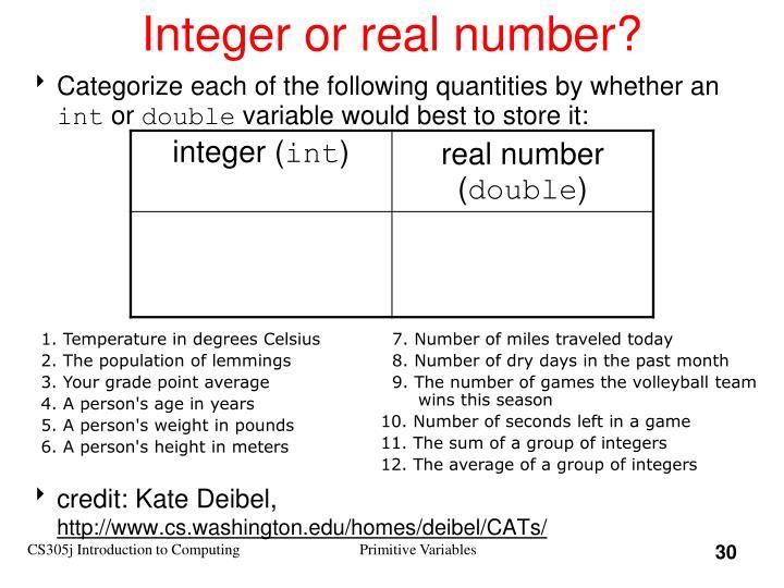 Integer or real number?