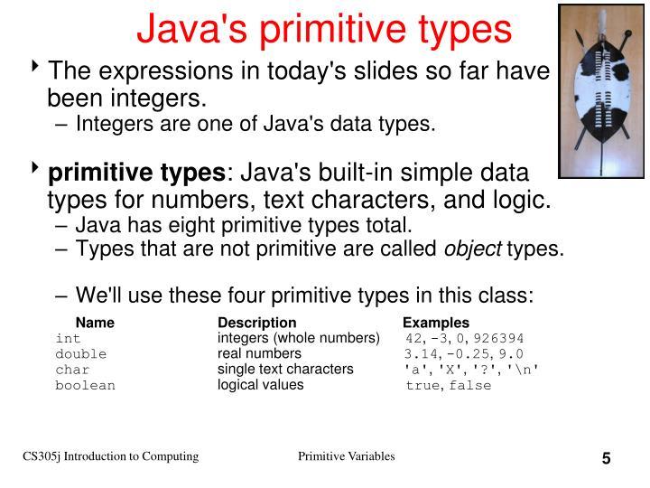 Java's primitive types