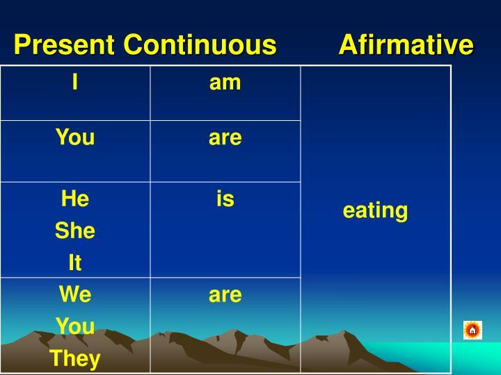 Present Continuous        Afirmative