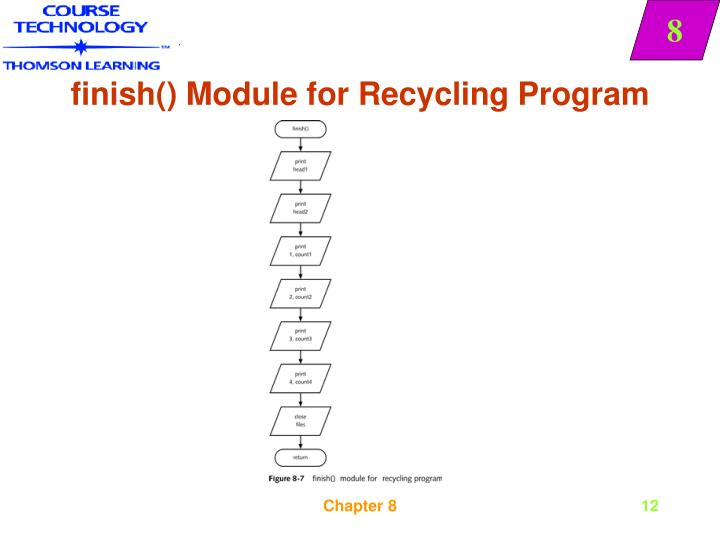 finish() Module for Recycling Program