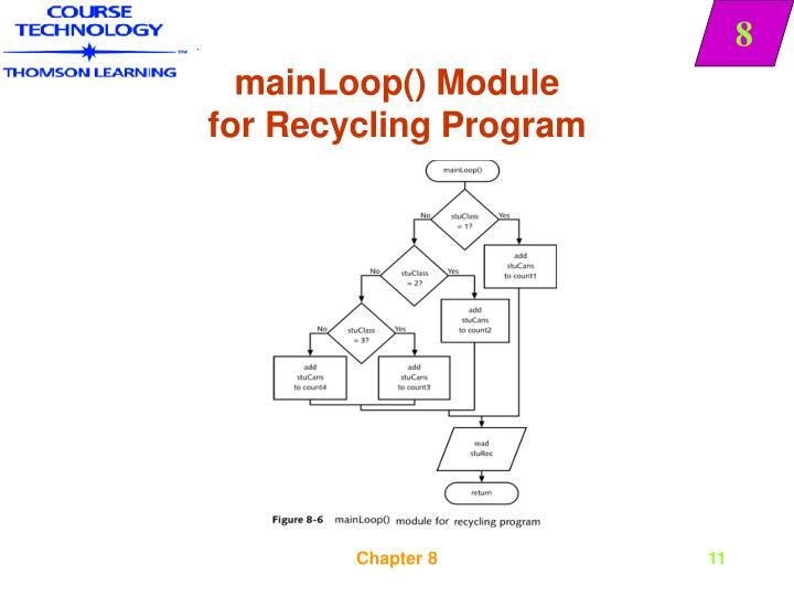 mainLoop() Module