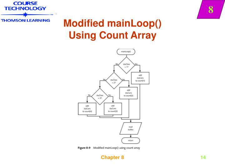 Modified mainLoop()