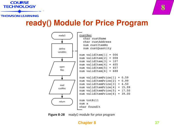 ready() Module for Price Program
