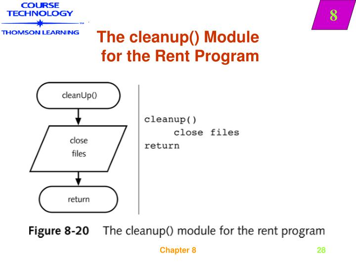 The cleanup() Module