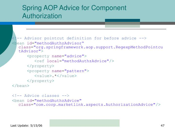 Spring AOP Advice for Component Authorization