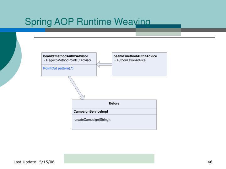 Spring AOP Runtime Weaving