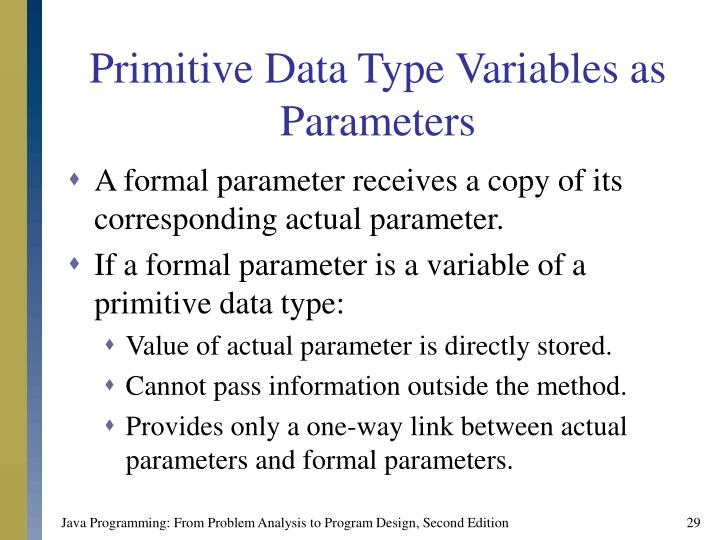 Primitive Data Type Variables as Parameters
